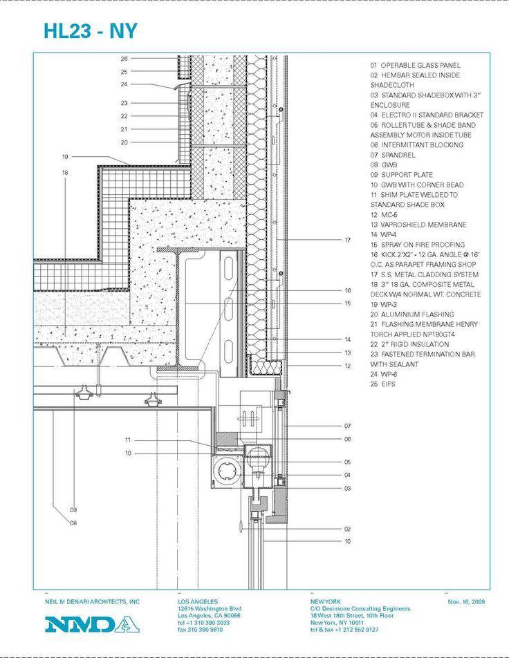 Kitchen Interior Design Market Harborough