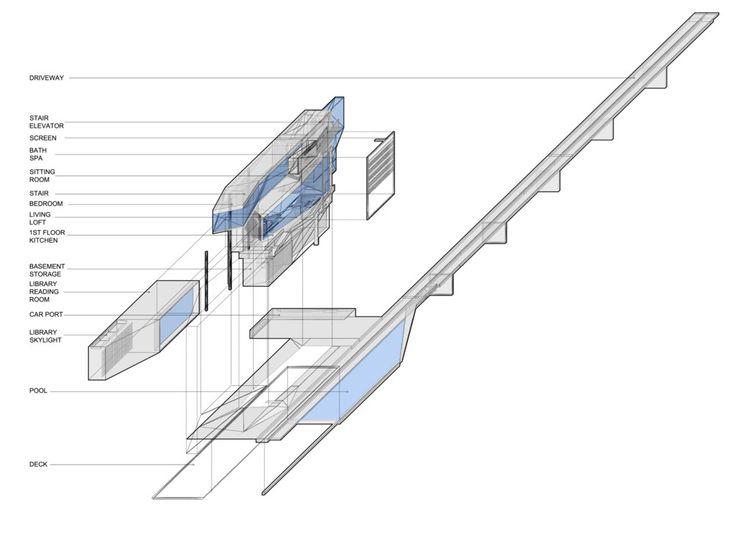 Best UOA Images On Pinterest Architecture Design Painters - Aviators villa urban office architecture