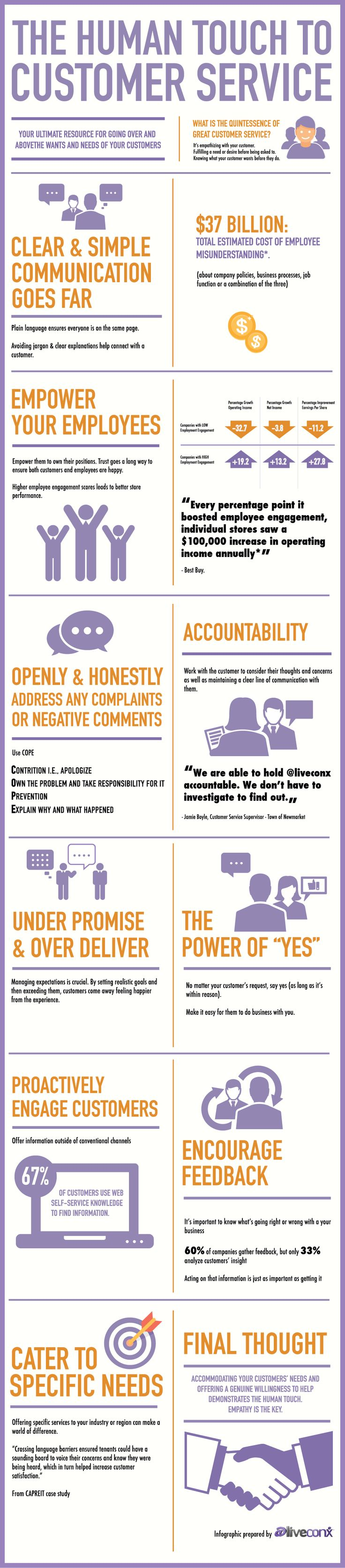 137 Best Images About Customer Experience On Pinterest  Loyalty, Investing  And Customer Lifetime Value
