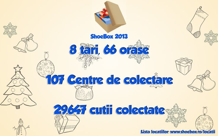 Raport ShoeBox 2013