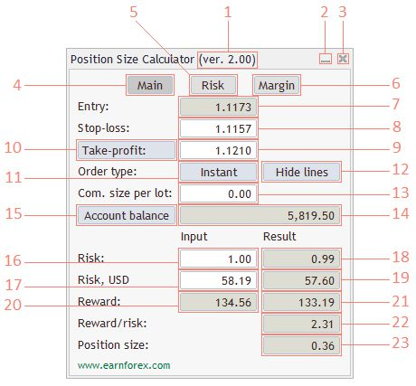 Forex position size calculator android
