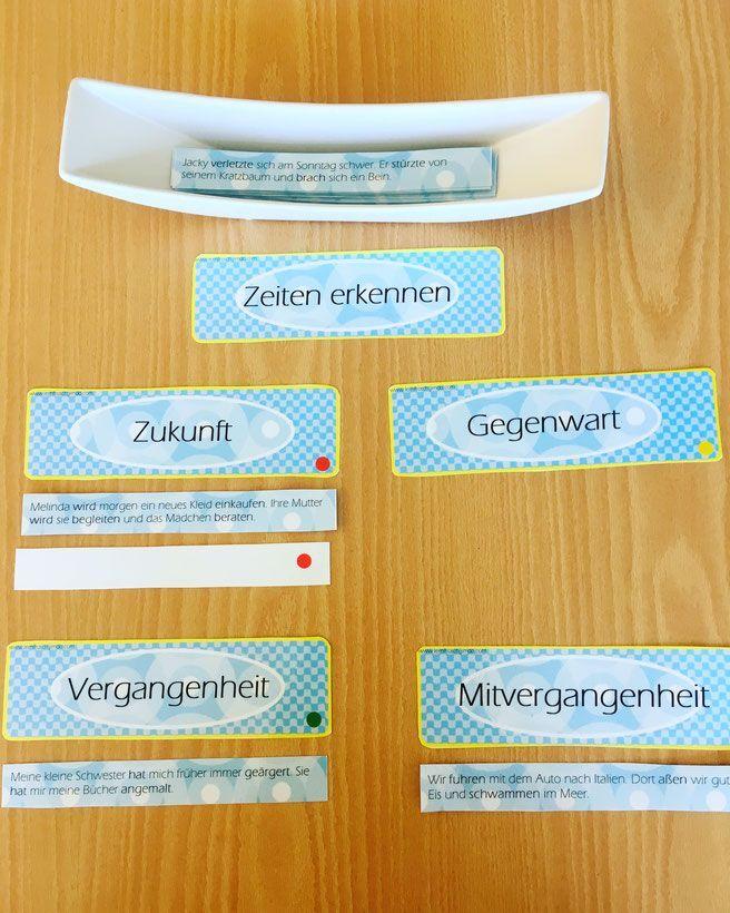 410 best lessons images on Pinterest | Deutsch, German language and ...