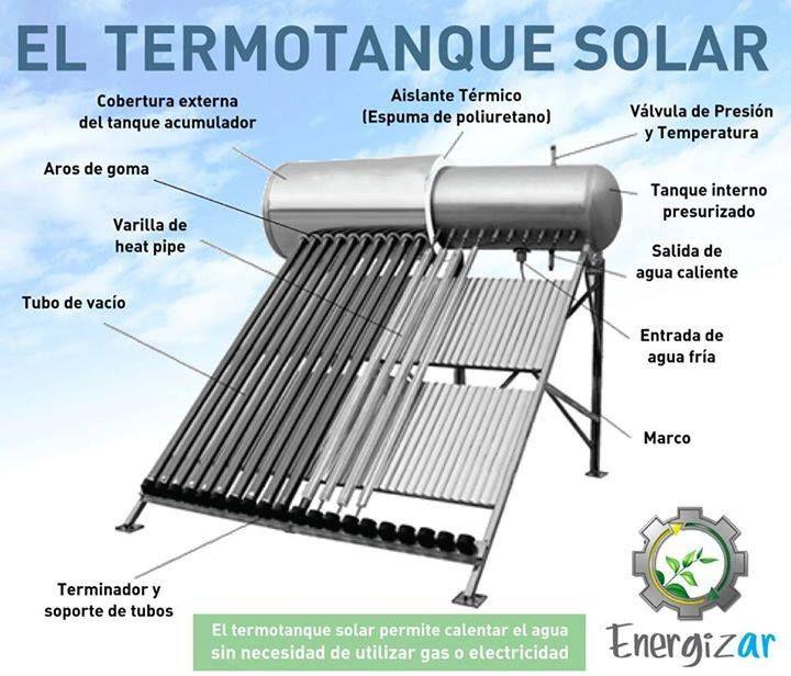 el termotanque solar