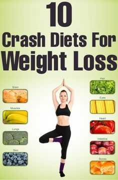 Crash Diet – How To Lose Weight Quickly And Possible Side Effects