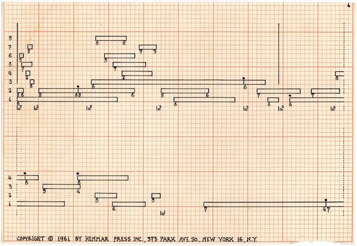 John Cage, score for Imaginary Landscape, No. 5, 1952. Music Division, The New York Public Library for the Performing Arts, Astor, Lenox, and Tilden Foundations. Courtesy of Henmar Press.