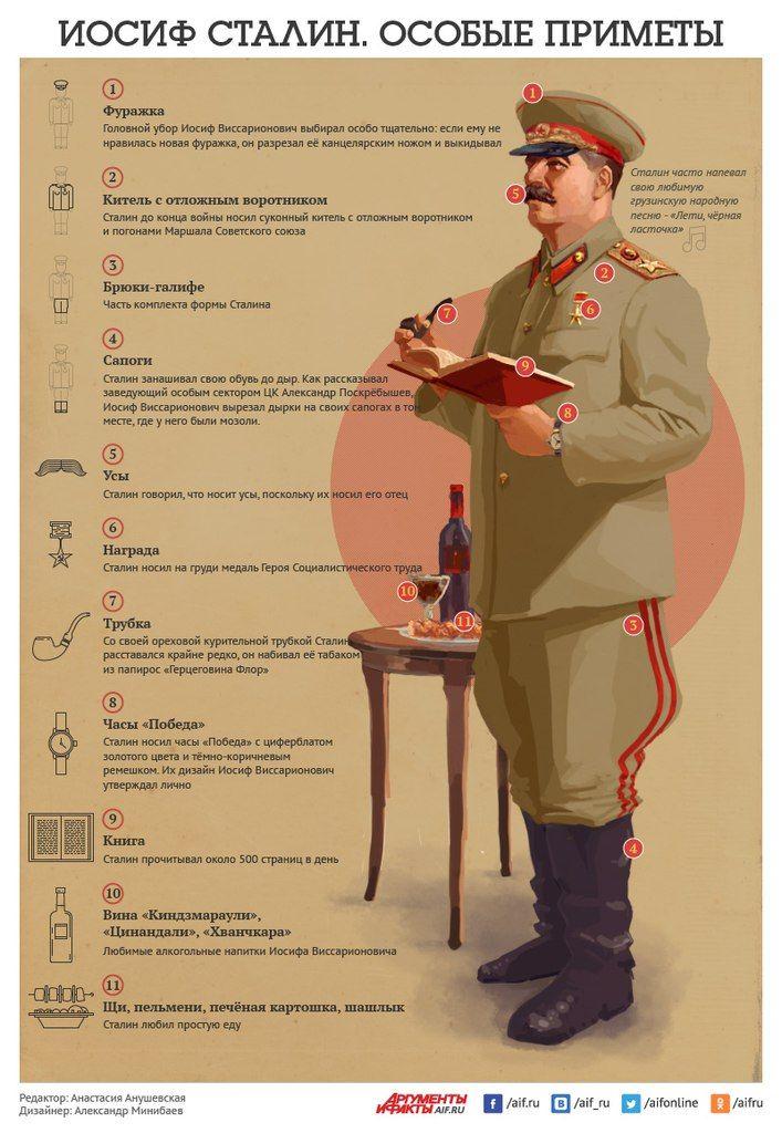 Учителя истории online | ВКонтакте