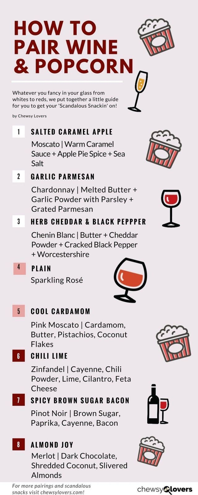 Scandalous Snacks: Delicious Popcorn and Wine Pairings