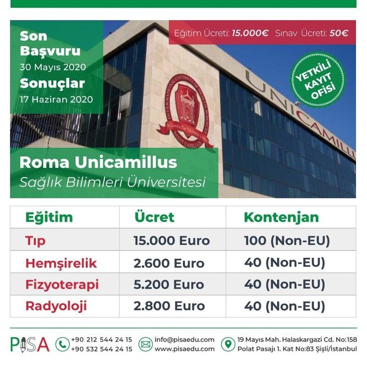 Roma Unicamillus Saglik Bilimleri Universitesi Tip Fakultesi Basvurulari Devam Etmektedir Pisa Egitim Danismanlik Yetkili Kayit Pisa Tip Fakultesi Universite