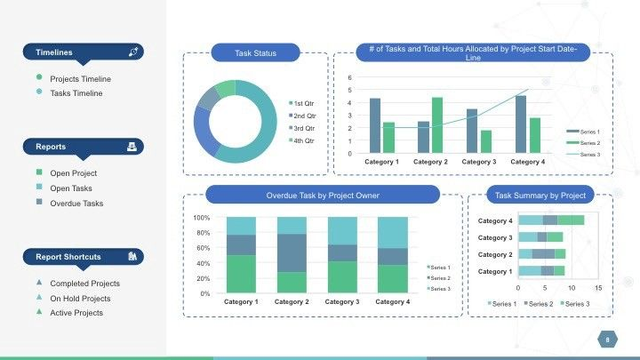 Powerpoint Template To Report Metrics Kpis And Project Development Status Justin Byrth Powerpoint Templates Project Status Report Powerpoint