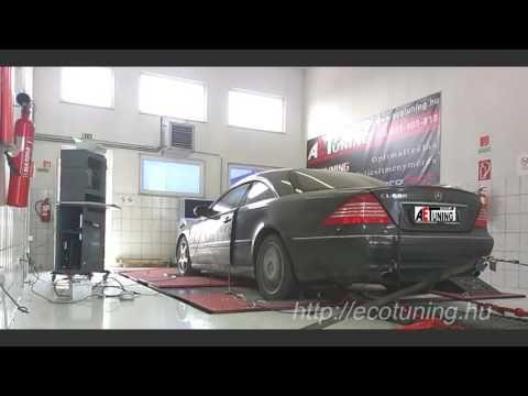 Mercedes CL600 Bi Turbo 500LE AET CHIPtuning DYNO