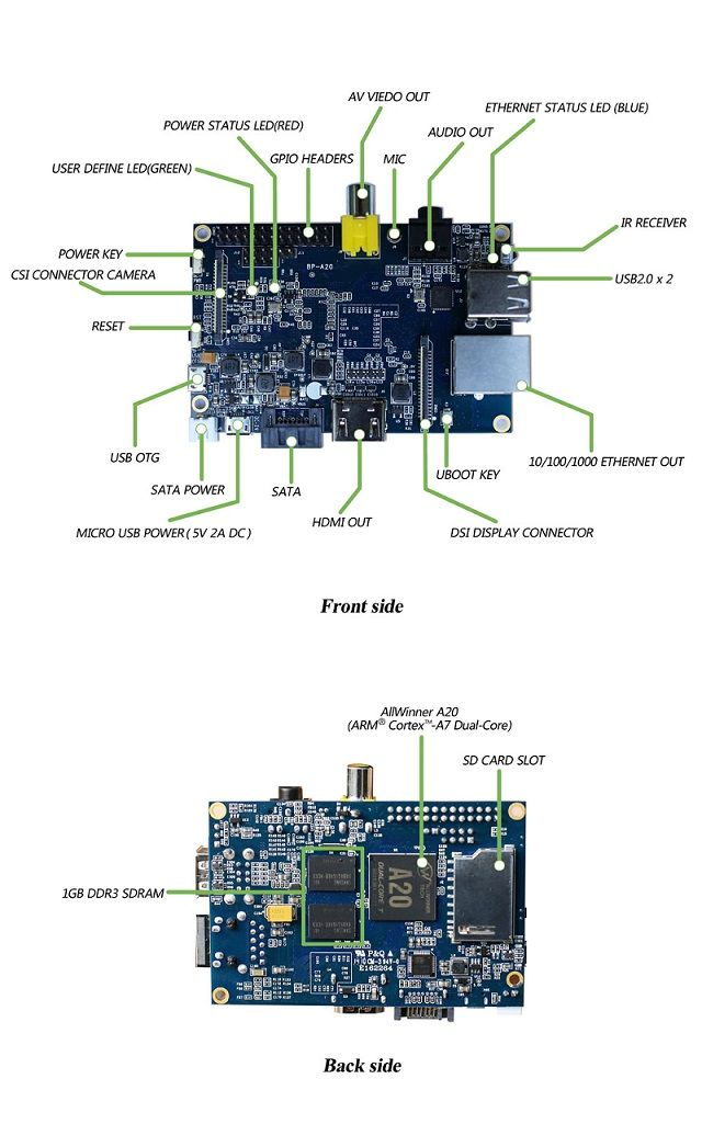 Banana PI single-board computer_Banana Pi - A Highend Single-Board Computer