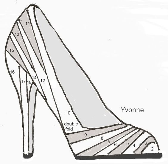 high heel template for cards - 715 best images about iris folding on pinterest iris