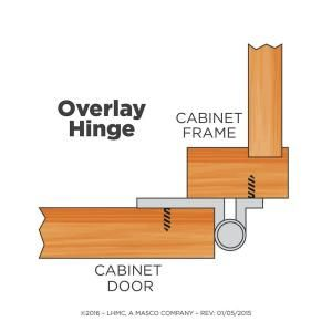 best 25+ overlay hinges ideas only on pinterest | kitchen hinges