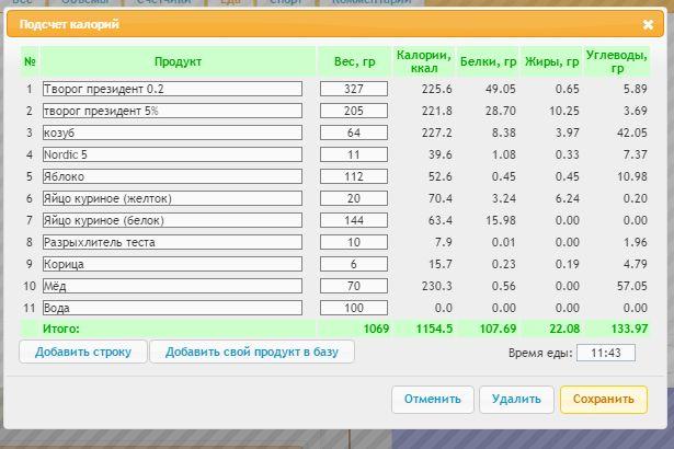 Gyazo - Стартовая • Личный раздел • Calorizator.ru - Форум про здоровье. Дневники питания, счетчик калорий. - Google Chrome