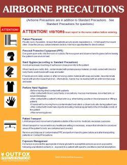 Free CDC Standard Precautions Posters