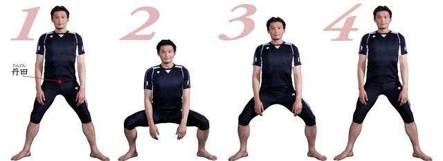 四股踏みダイエットが今アツい!1日10回やるだけで足痩せもヒップアップも叶うかも♡ - M3Q - 女性のためのキュレーションメディア