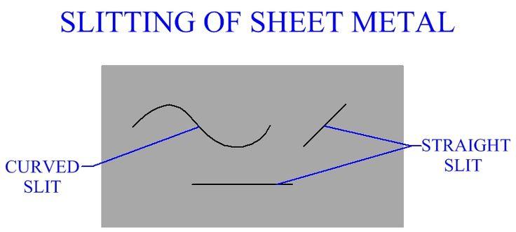 Slitting Of Sheet Metal