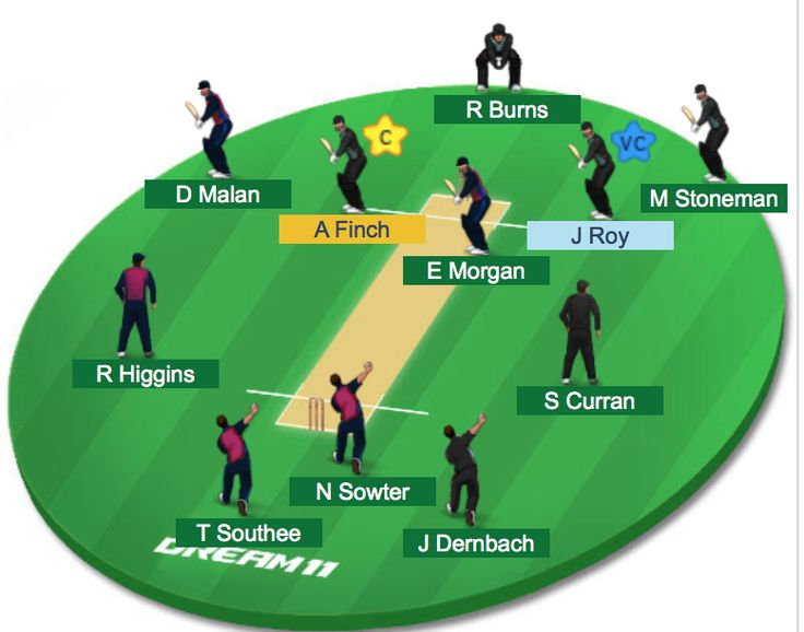 MID vs SUR expert Dream11 Fantasy Cricket Team Prediction - 13 Jul