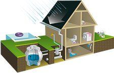 Citerne Cuve Béton Récupération/Rétention eau de pluie