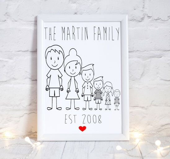 A personal favourite from my Etsy shop https://www.etsy.com/uk/listing/477099302/family-tree-print-family-tree-family