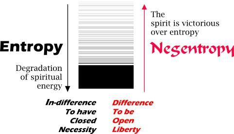 The spiritual reality
