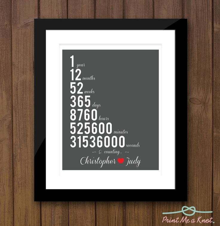 8x10 Anniversary Numbers Print // Personalized Birthday Present // Custom Anniversary Gift // Years - Months -Days - Hours - Seconds. $18.00, via Etsy.