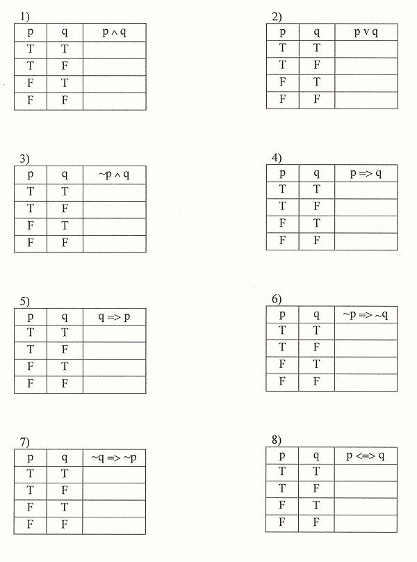 basic truth tables tutoring pinterest truths and tables. Black Bedroom Furniture Sets. Home Design Ideas