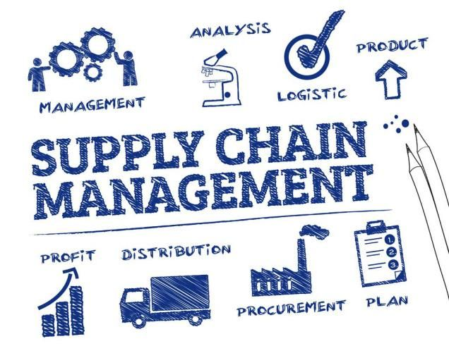 Logistics and Supply Chain Management what is a 10
