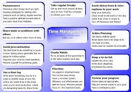 Image result for pics for time management