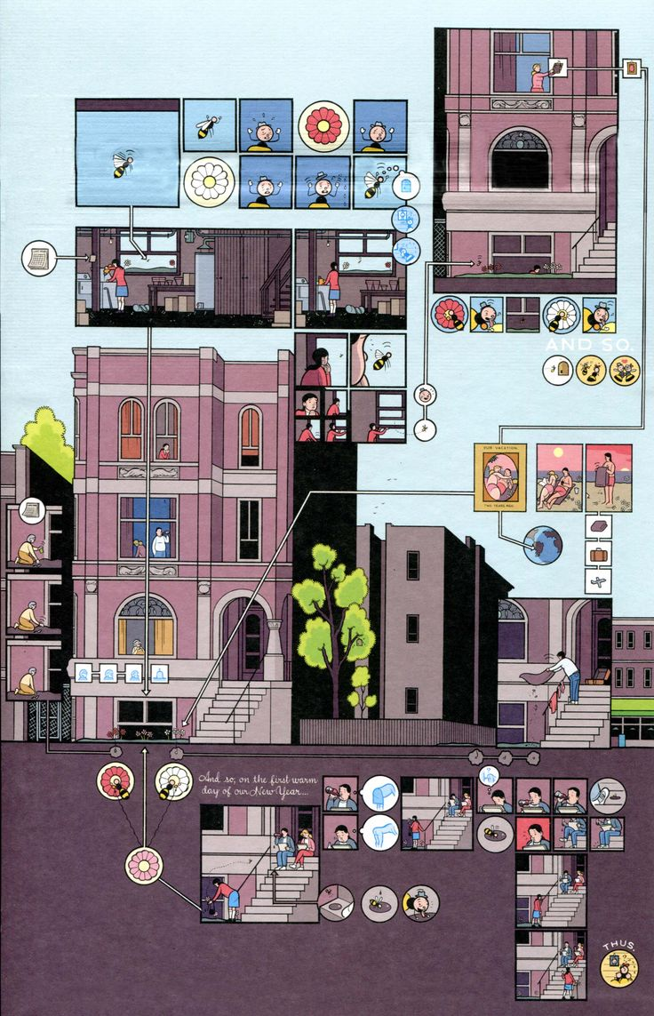 Chris Ware, endpapers from Building Stories