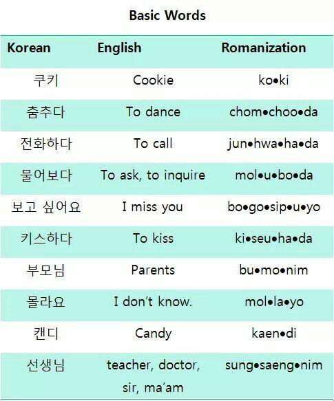how to teach korean language