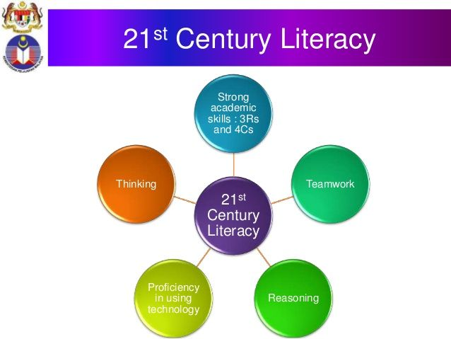 21st century literacies adults