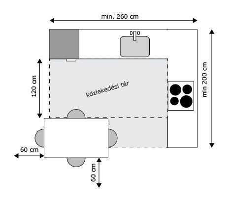 L alakú konyha