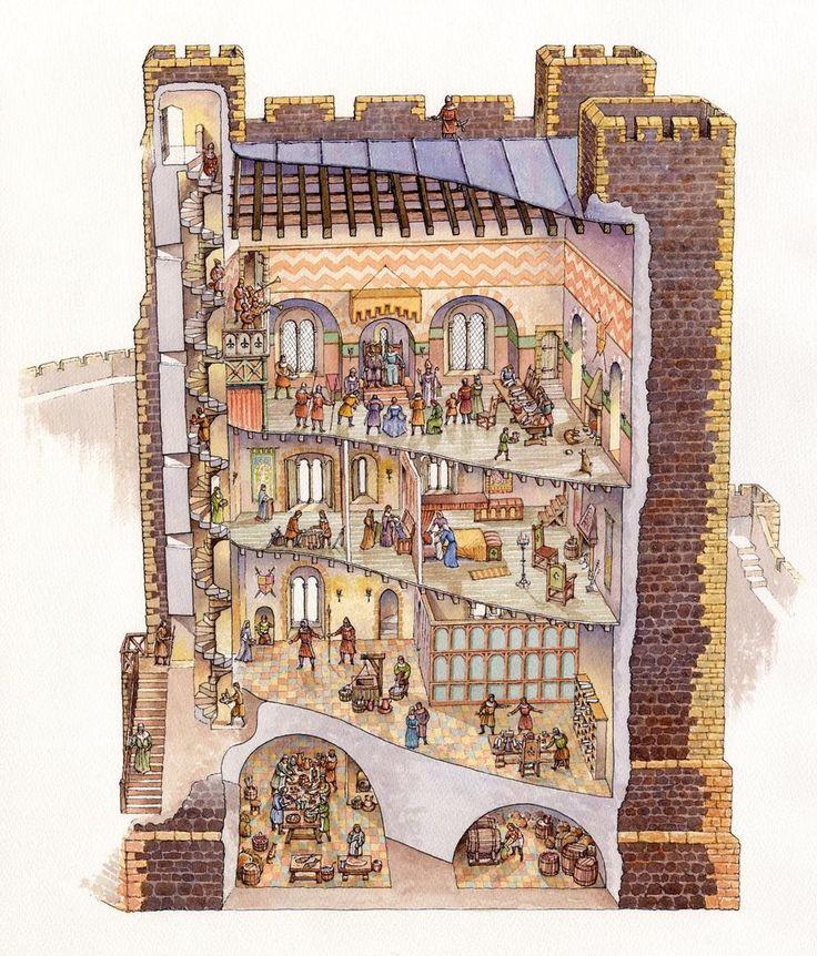 Una estructura que muestra que los pisos en edificios de la edad media son hechos simétricos y casi sin cambio algúno. (Edad media)