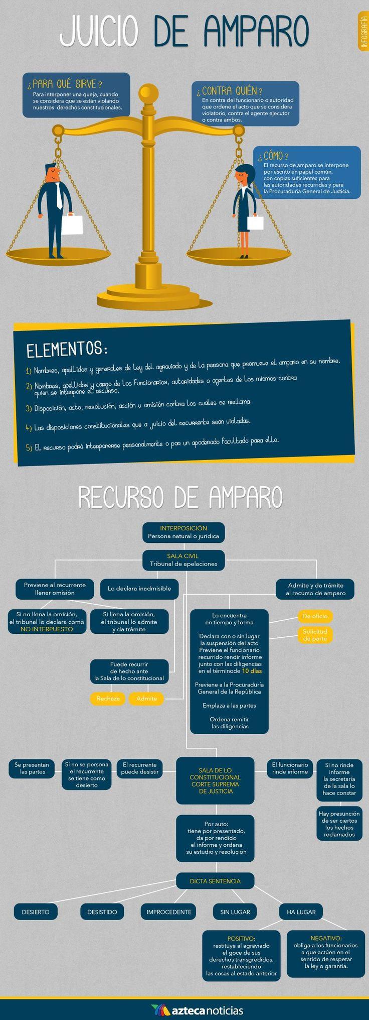 #infografia #infografia #juicio #amparo #juicio #amparo