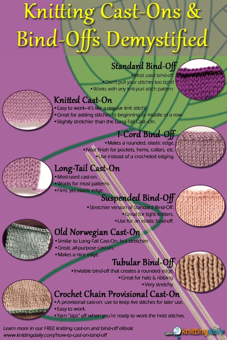 Knitting Infographic : Best images about must knit soon on pinterest