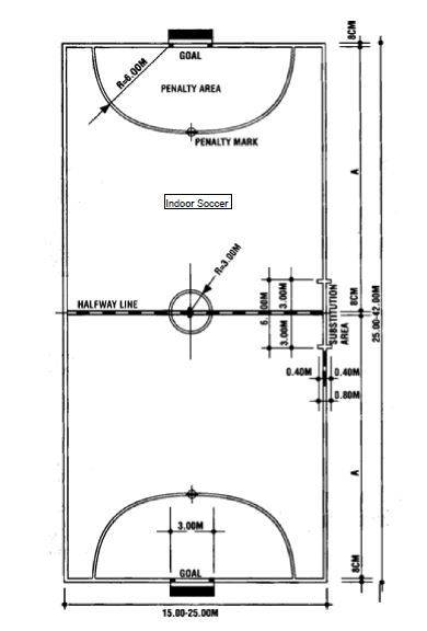 Downloadable indoor soccer diagram for coaches and players