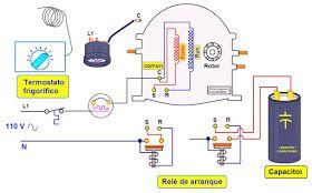 La protección térmica tipo disco bimetálico para motor monofásico, es un interruptor de temperatura de protección contra sobrecargas. ...