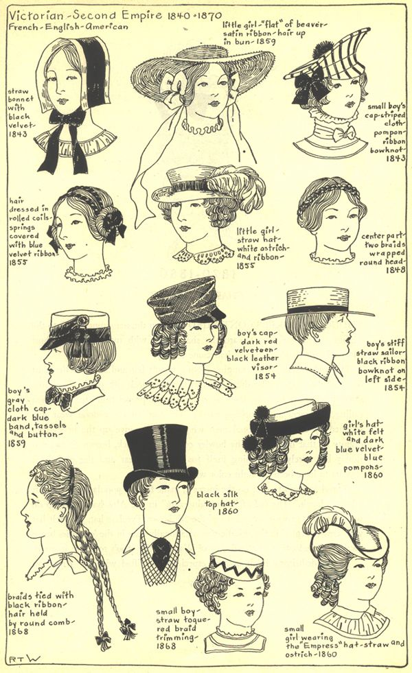Village Hat Shop Gallery :: Chapter 15 - Victorian and Second Empire 1840-1870 :: 243_G