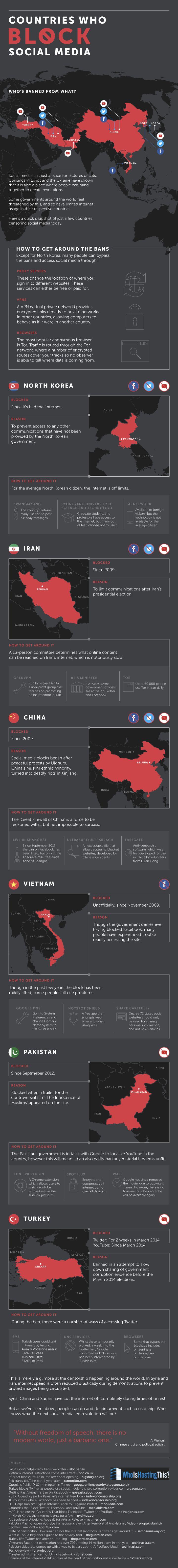 North Korea, Iran, China, Pakistan, Turkey - Countries Who Block Social Media [INFOGRAPHIC] Check this out guys. These are countries who banned social media that distribution from America #DDWSU
