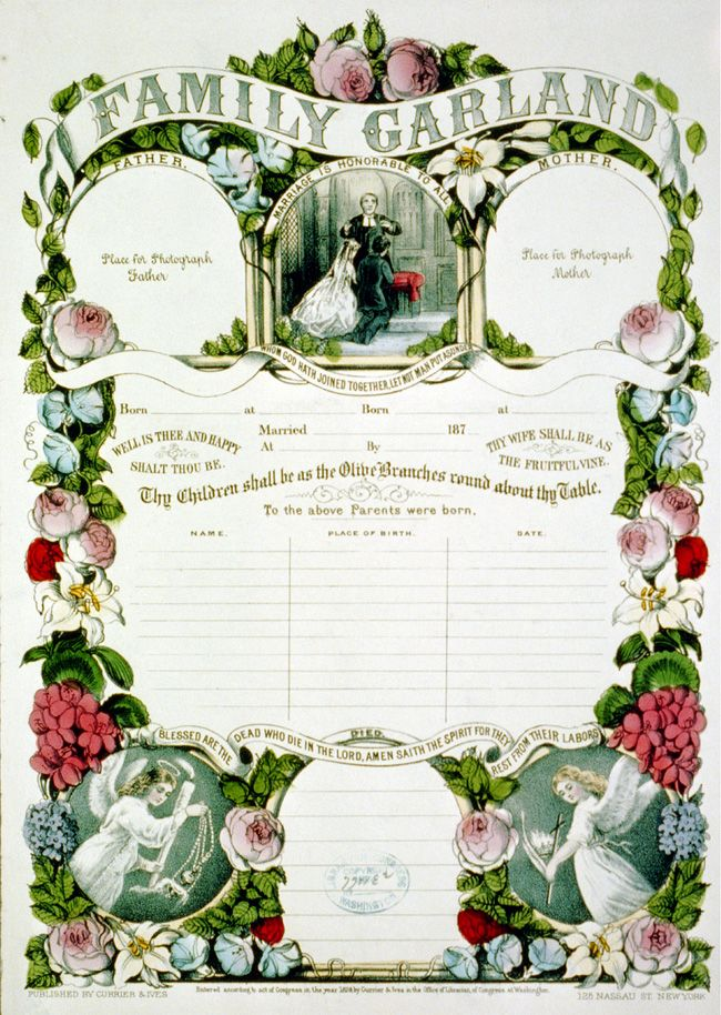 CALL NUMBER: PGA - Currier & Ives--Family garland (A size) [P] REPRODUCTION NUMBER: LC-USZC2-2304 (color film copy slide) MEDIUM: 1 print : lithograph, hand-colored. CREATED/PUBLISHED: New York : Published by Currier & Ives, c1874. CREATOR: Currier & Ives. NOTES: Currier & Ives : a catalogue raisonné / compiled by Gale Research. Detroit, MI : Gale Research, c1983, no. 1996