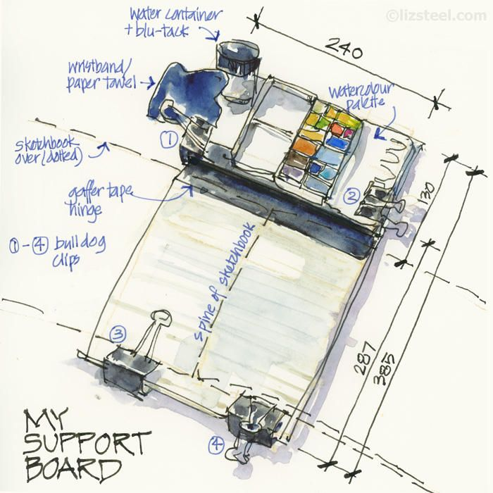 Holding a sketchbook while standing up, especially for urban sketching, has never been very easy. Until now. Sketchbook Skool fakulty member Liz Steel turned us on to this brilliant sketchbook hack: a support that allows you to keep your sketch pad open firmly, without collapsing, and your …