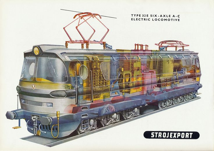 """Laminátka"" Type 32 E ( S699.001 ) Six-Axle A-C Electric Locomotive | by František Kada"