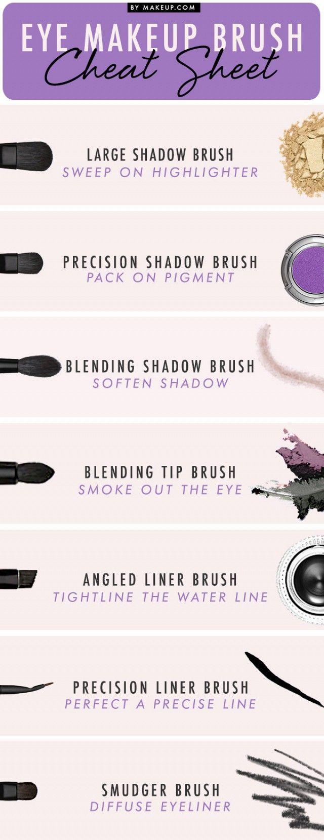 The Foolproof Eye Makeup Brush Guide