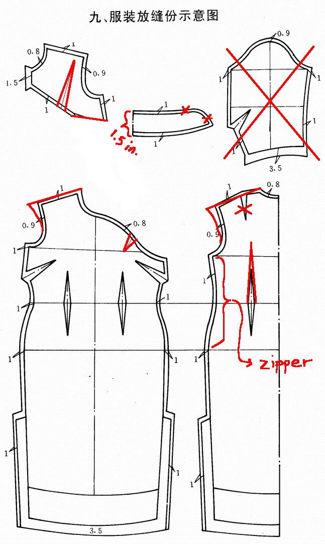 Qipao Pattern Drafting Instructions courtesy of Cation Designs ...