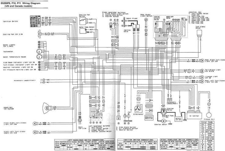 Chopper Wiring Diagram On 73 Shovelhead Get Free Image About Wiring