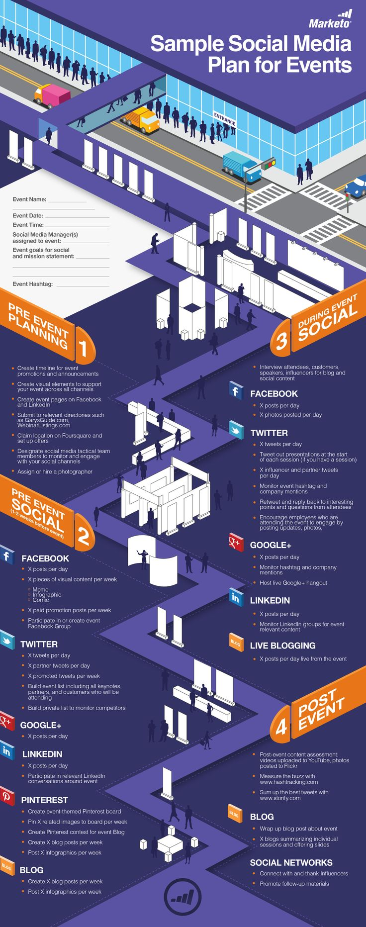 The-Ultimate-Social-Media-Event-Marketing-Checklist-Infographic via @Marketo Inc. Inc.