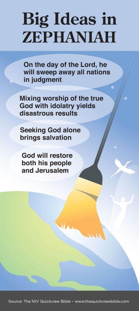 The Quick View Bible » Big Ideas in Zephaniah