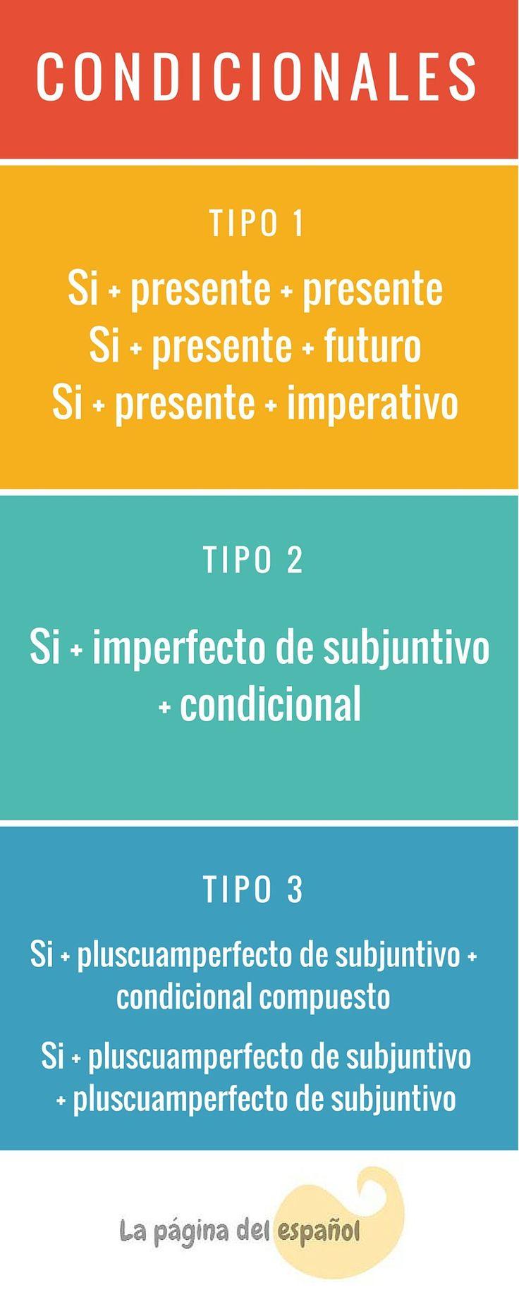 grammar Archives | Page 2 of 5 | La página del español