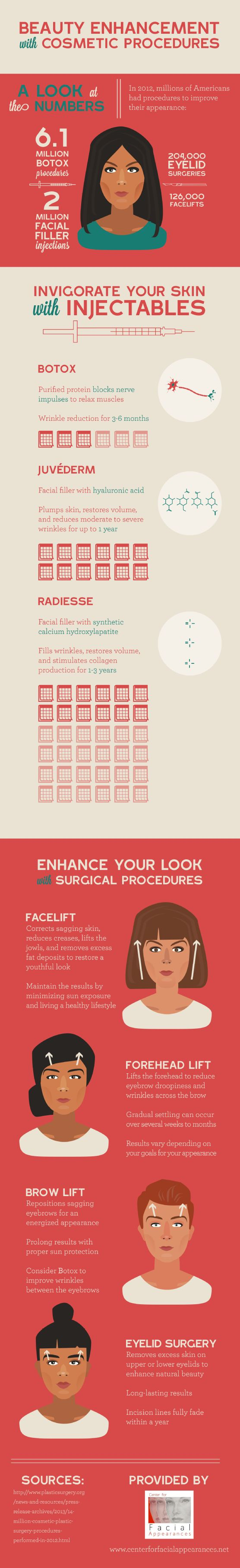 A not so natural skin help. Did you know that a forehead lift reduces eyebrow droopiness and wrinkles that develop across the brow? Discover other facts about cosmetic procedures that restore a youthful appearance by clicking over to this Utah cosmetic surgeon infographic.
